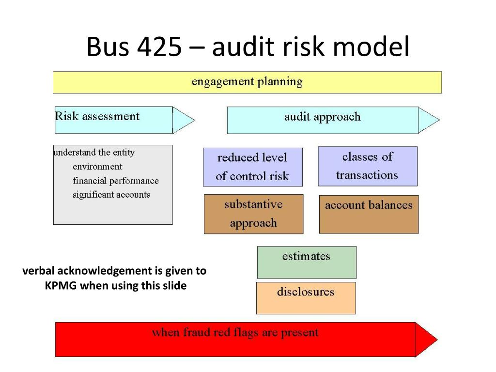 PPT - BUS 425 – auditing GSA 552 – fraud auditing