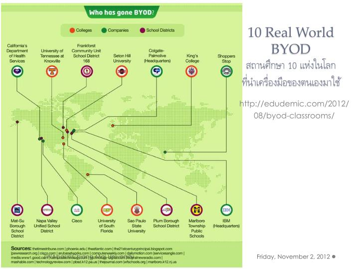 10 Real World BYOD