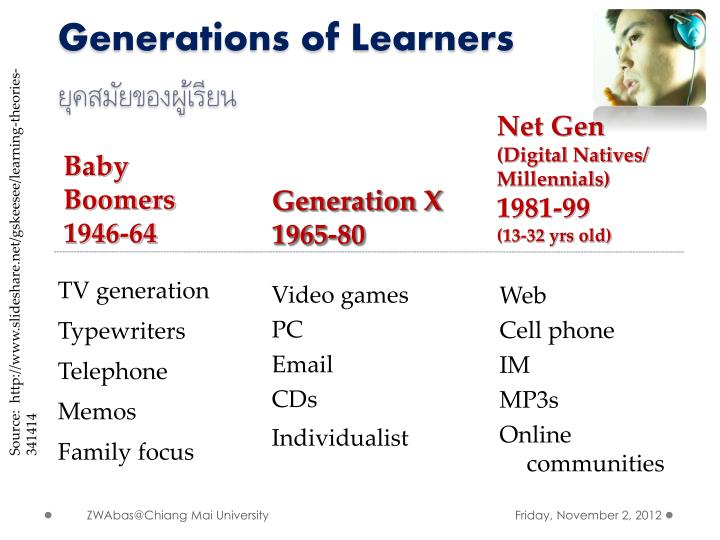 Generations of learners