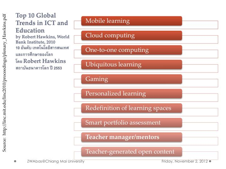 Top 10 Global Trends in ICT and Education