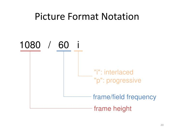 Picture Format Notation