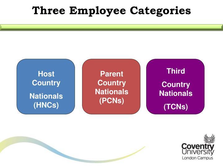 Three Employee Categories