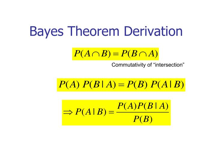 Bayes Theorem Derivation