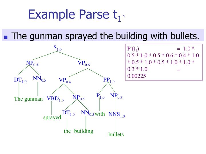 Example Parse t