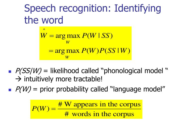 Speech recognition: Identifying the word