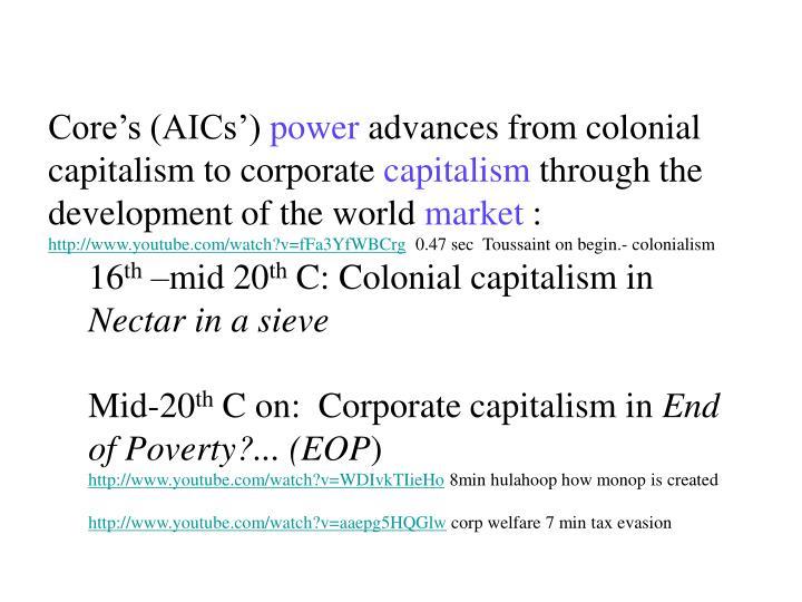 Core's (AICs')