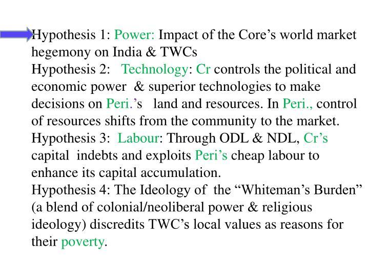 Hypothesis 1: