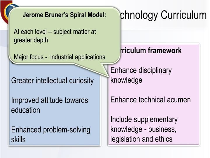 Proposing a Biotechnology Curriculum