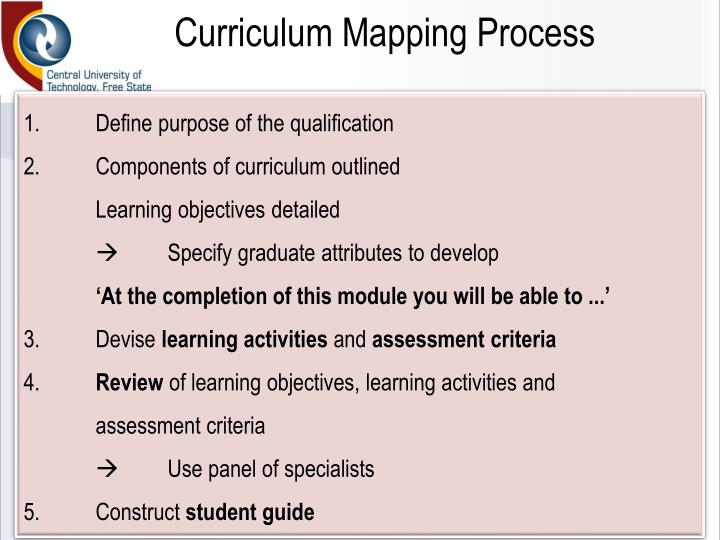 Curriculum Mapping Process