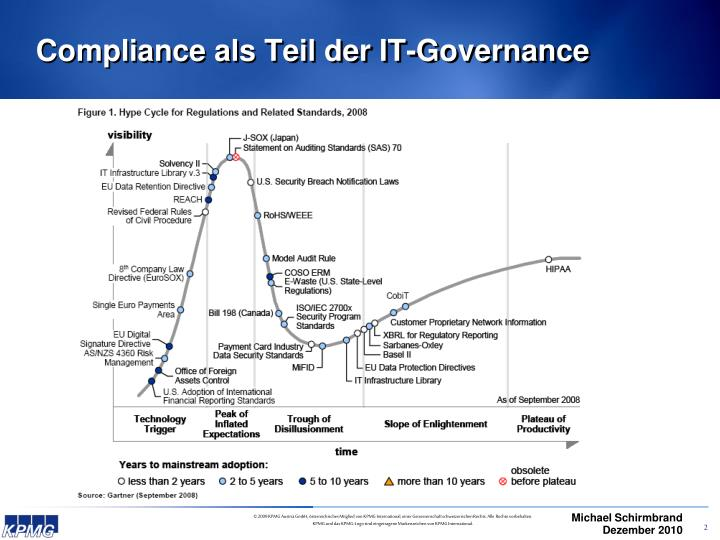 Compliance als teil der it governance