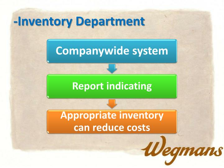 -Inventory Department