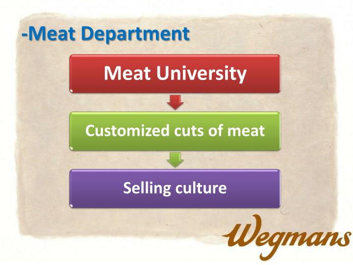 -Meat Department