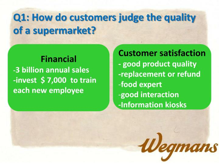 Q1: How do customers judge the quality of a supermarket?