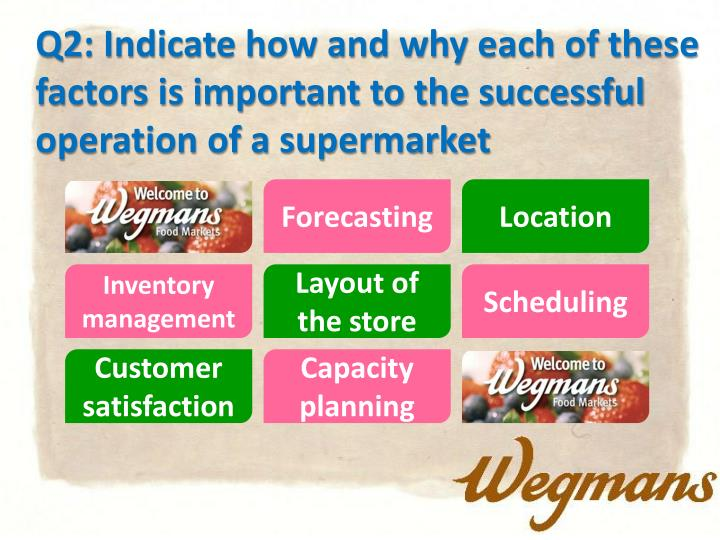 Q2: Indicate how and why each of these factors is important to the successful operation of a supermarket