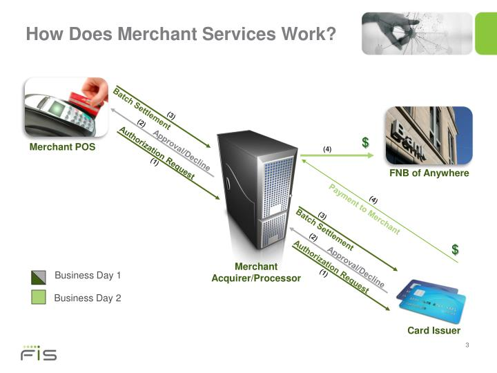 How does merchant services work