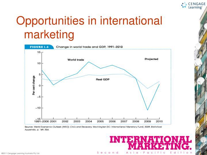 Opportunities in international marketing
