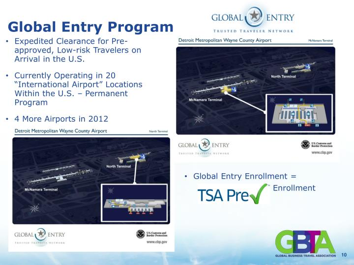 Global Entry Program