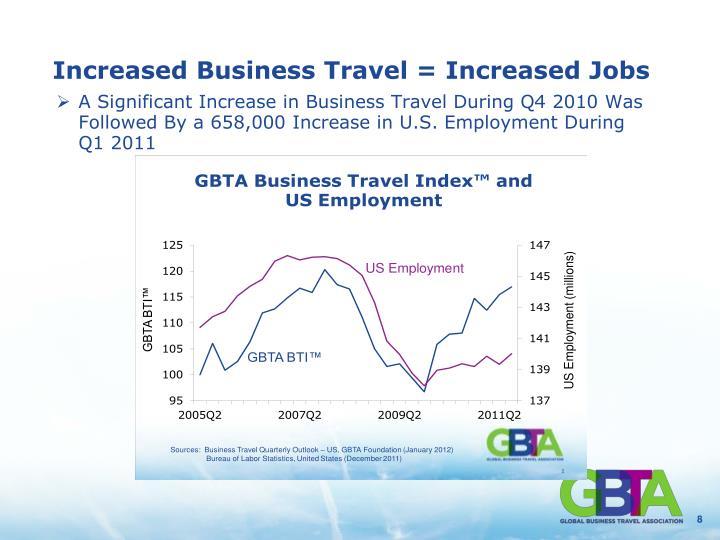 Increased Business Travel = Increased Jobs