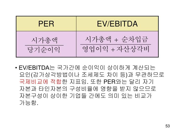• EV/EBITDA