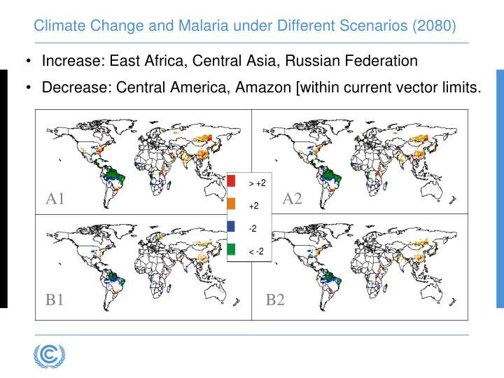 Climate Change and Malaria under Different Scenarios (2080)