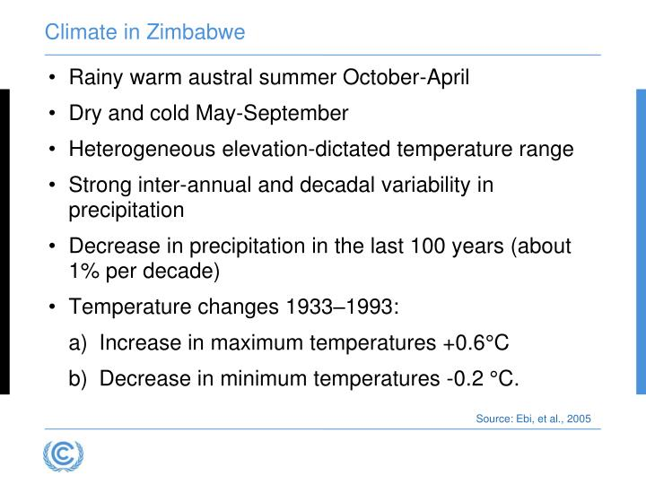 Climate in Zimbabwe
