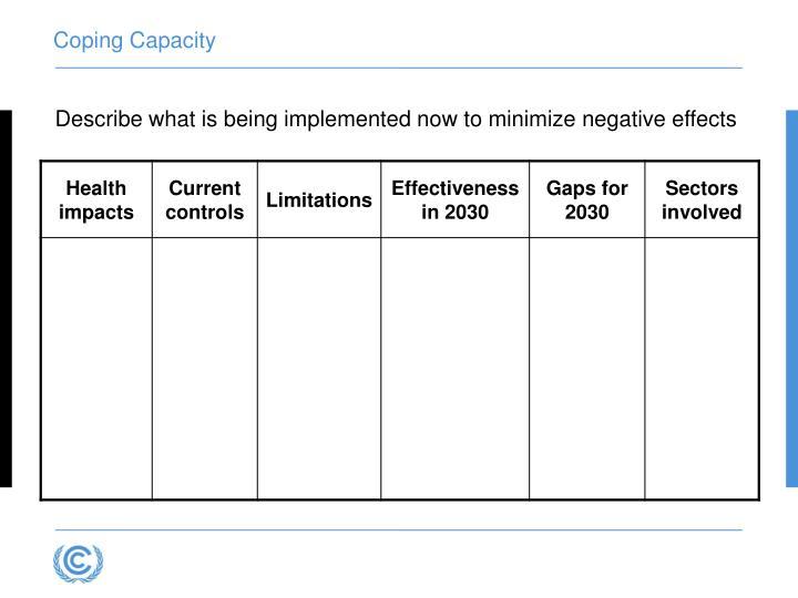 Coping Capacity