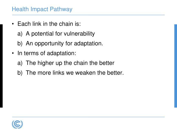 Health Impact Pathway