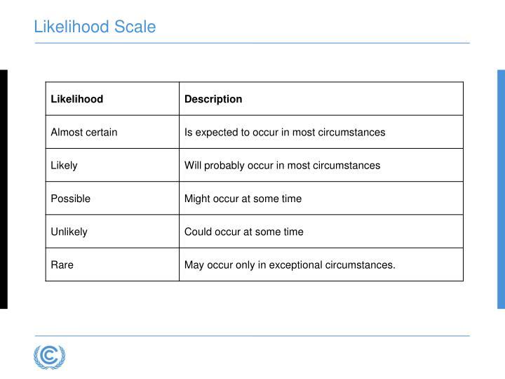 Likelihood Scale