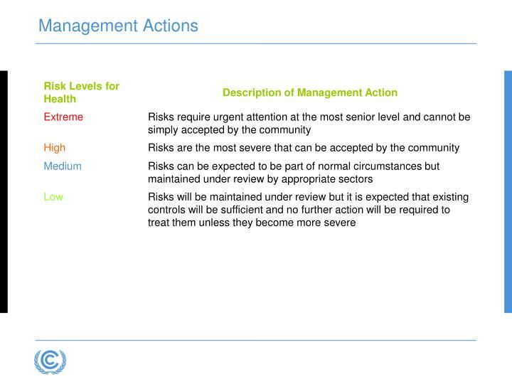 Management Actions