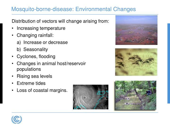 Mosquito-borne-disease: Environmental Changes