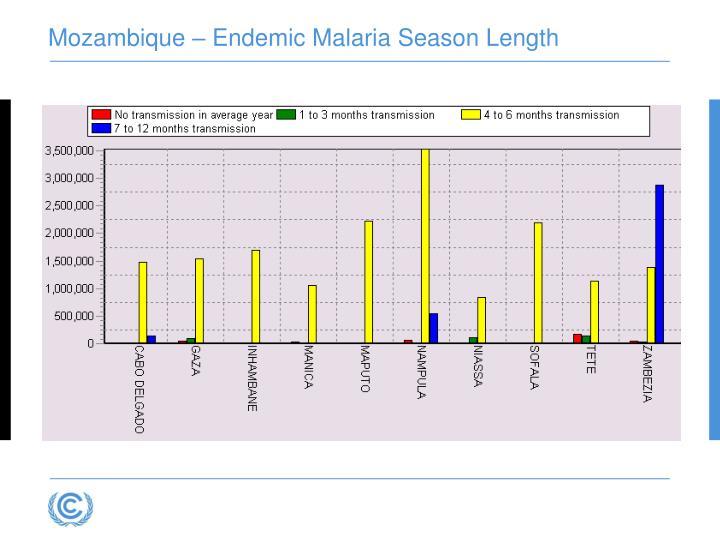 Mozambique – Endemic Malaria Season Length