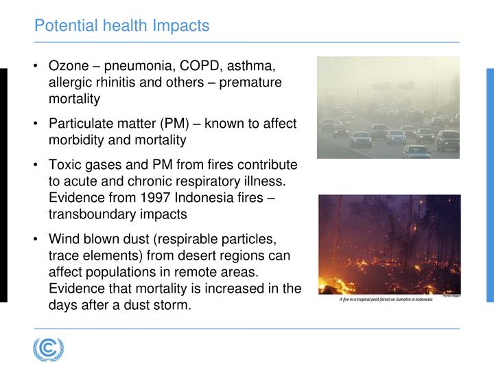 Potential health Impacts