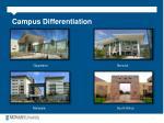 campus differentiation1