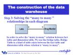 the construction of the data warehouse2