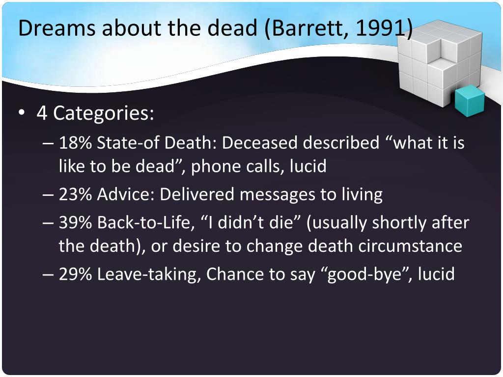 PPT - What Dreams May Come: Grief and Dreamwork By Michelle