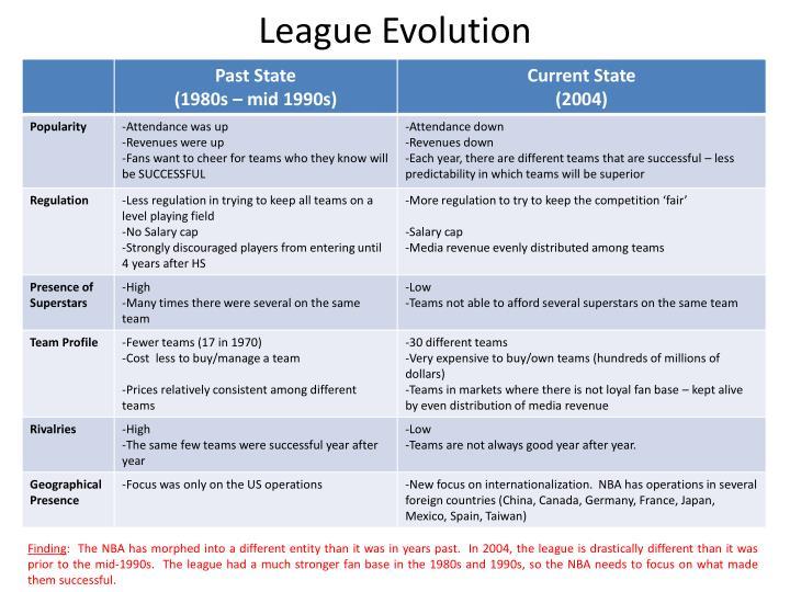 League Evolution