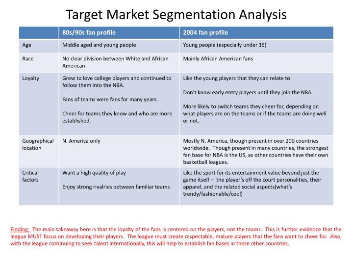 Target Market Segmentation Analysis