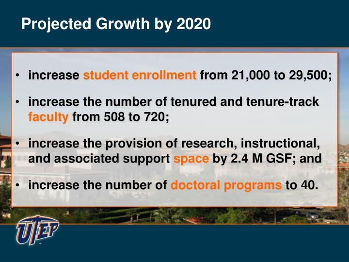 Projected Growth by 2020