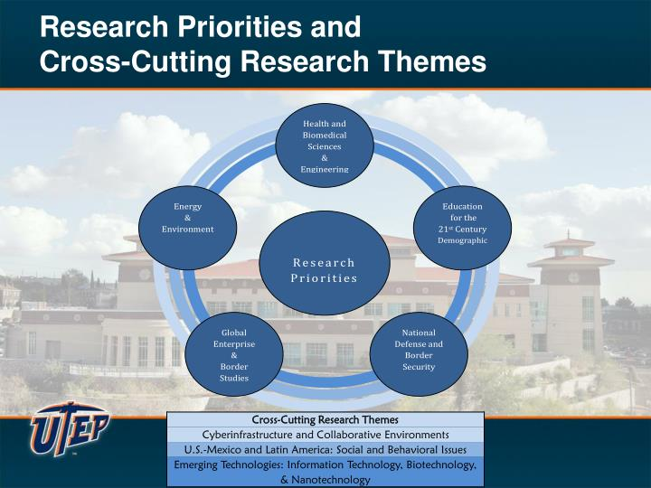 Research Priorities and