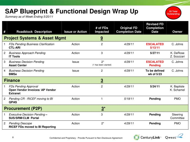 Ppt centurylink qwest sap integration program status report sap blueprint functional design wrap up summary as of week ending malvernweather Choice Image