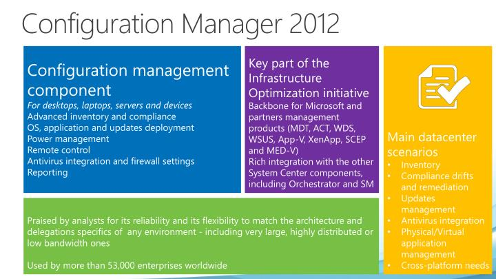 Configuration Manager 2012