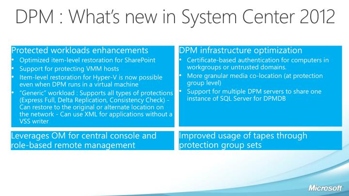 DPM : What's new in System Center 2012