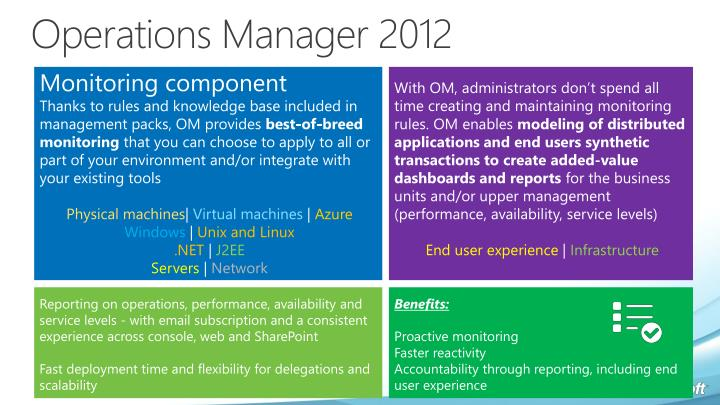 Operations Manager 2012