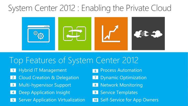 System Center 2012 : Enabling the Private Cloud