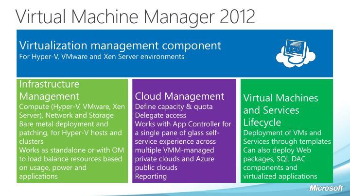 Virtual Machine Manager 2012