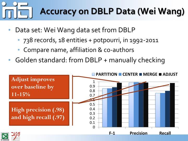 Accuracy on DBLP Data (Wei Wang)