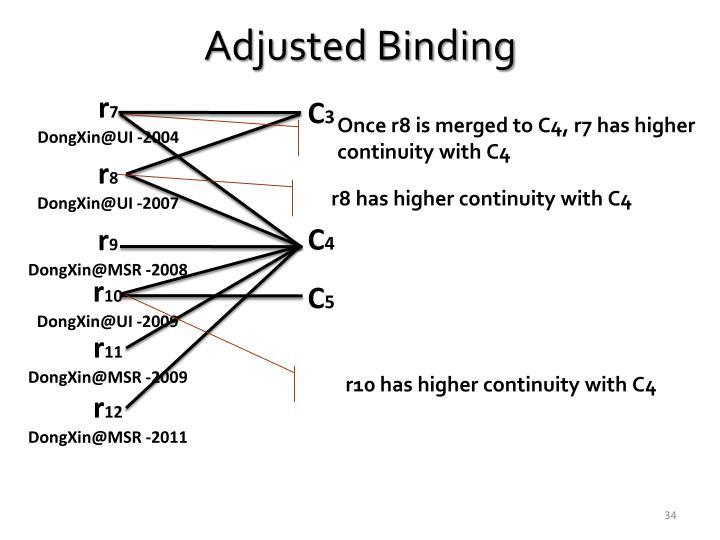 Adjusted Binding