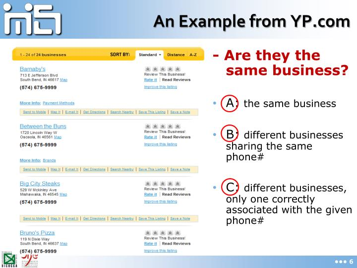 An Example from YP.com