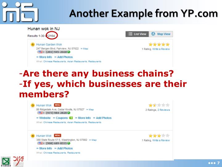 Another Example from YP.com