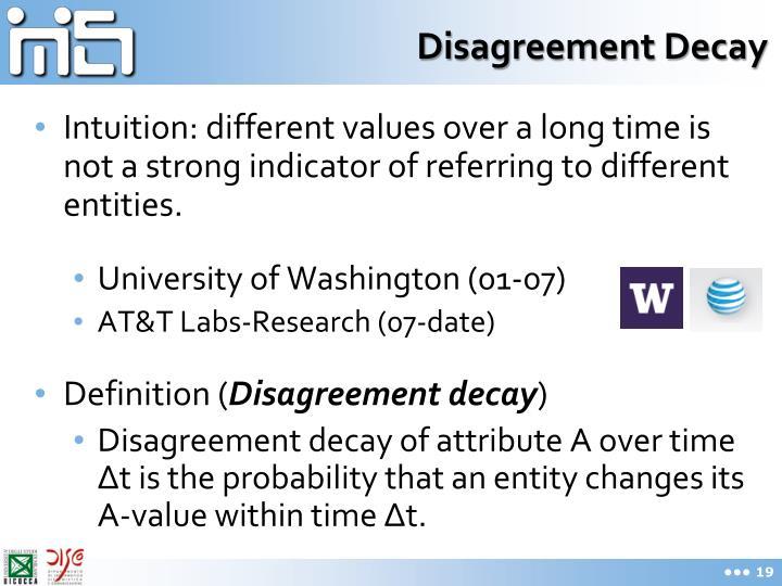 Disagreement Decay
